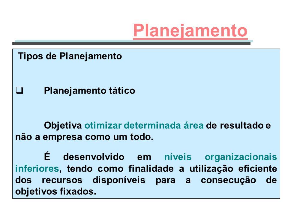 Planejamento Tipos de Planejamento Planejamento tático