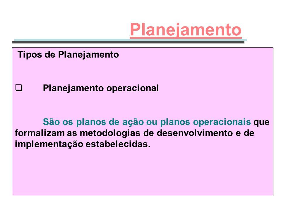 Planejamento Tipos de Planejamento Planejamento operacional