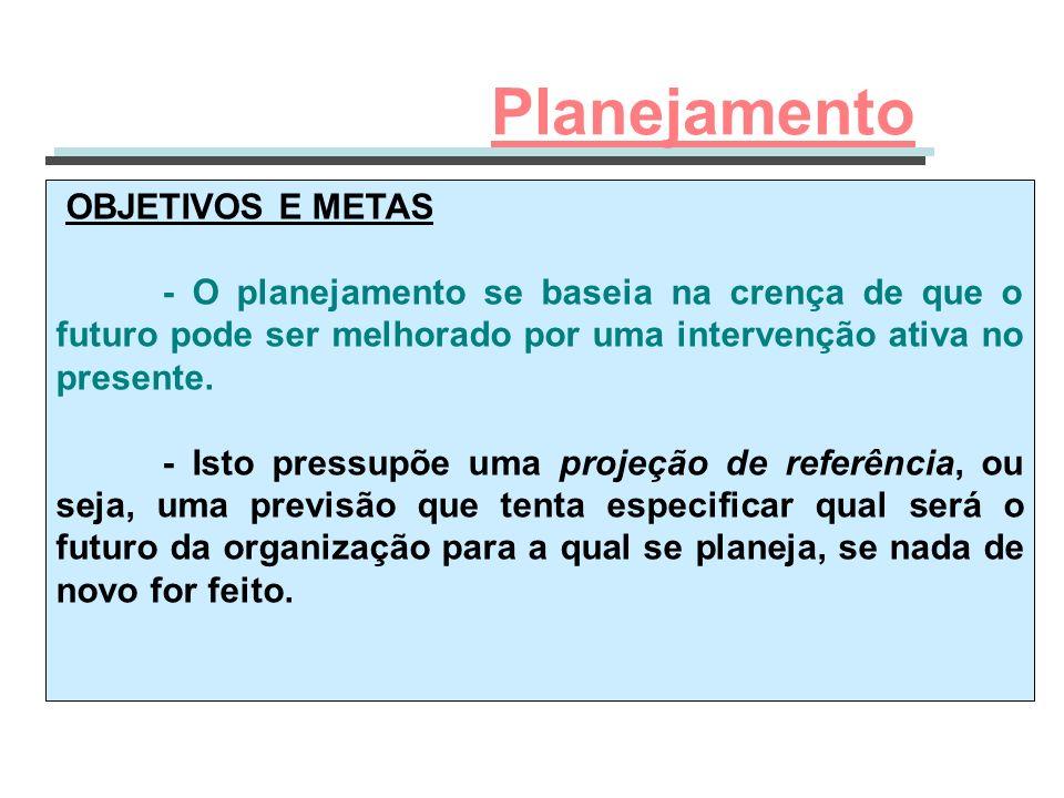 Planejamento OBJETIVOS E METAS