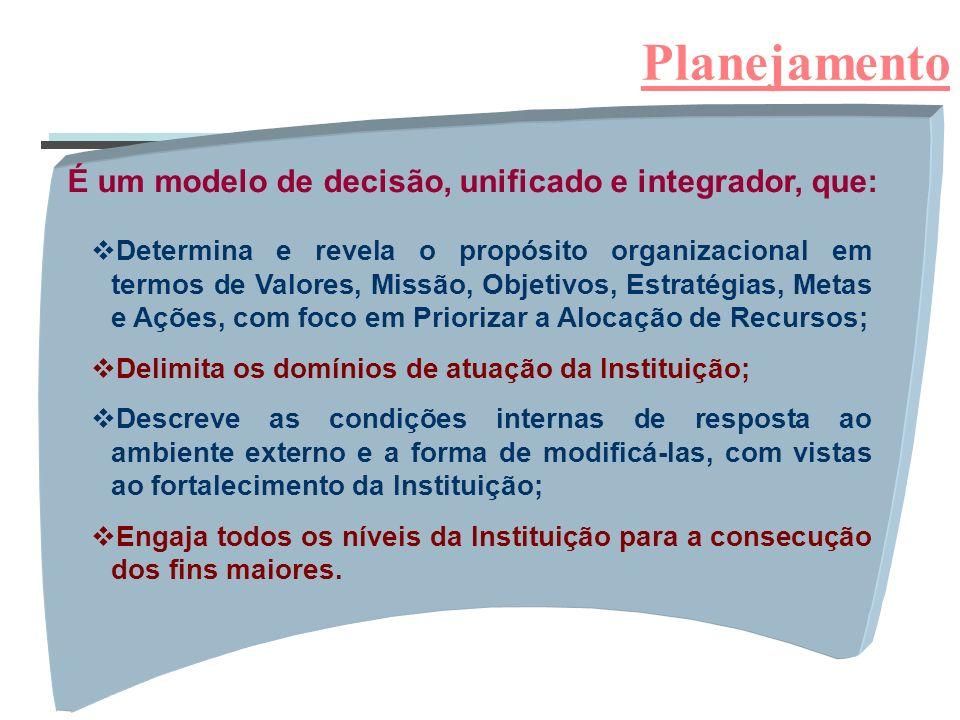 Planejamento É um modelo de decisão, unificado e integrador, que: