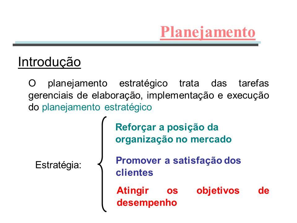 Planejamento Introdução