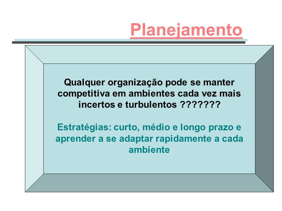 Planejamento Qualquer organização pode se manter competitiva em ambientes cada vez mais incertos e turbulentos