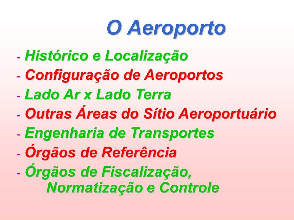 O Aeroporto Histórico e Localização Configuração de Aeroportos