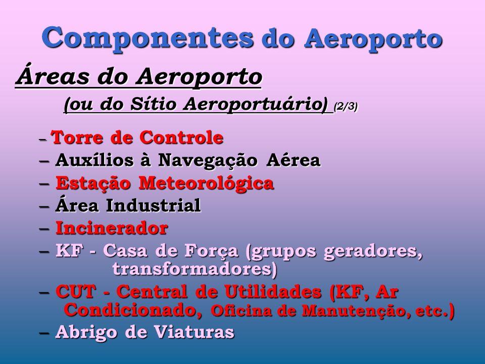 Componentes do Aeroporto
