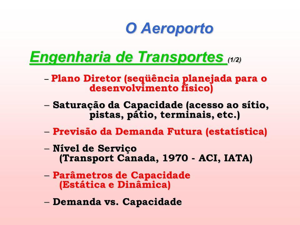 Engenharia de Transportes (1/2)