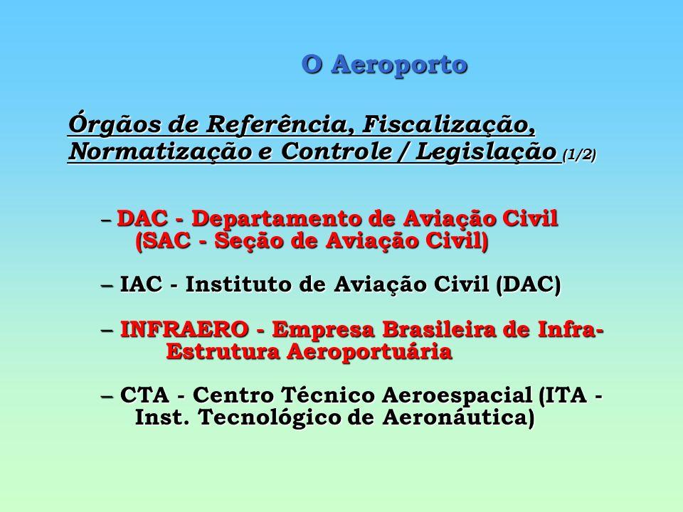 O AeroportoÓrgãos de Referência, Fiscalização, Normatização e Controle / Legislação (1/2)
