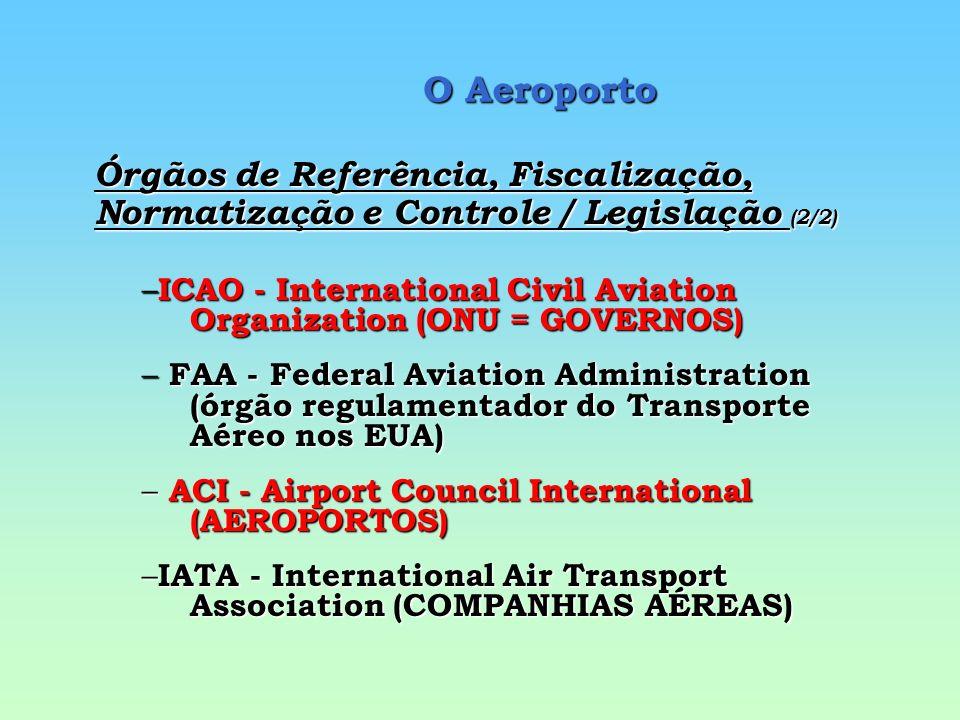 O AeroportoÓrgãos de Referência, Fiscalização, Normatização e Controle / Legislação (2/2)