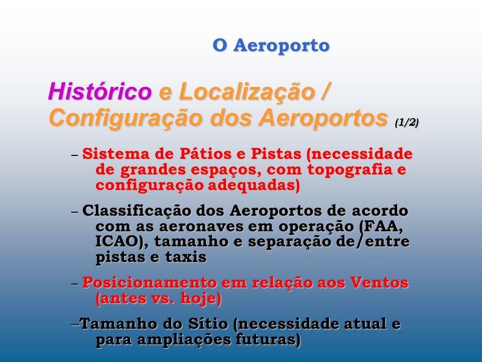 Histórico e Localização / Configuração dos Aeroportos (1/2)