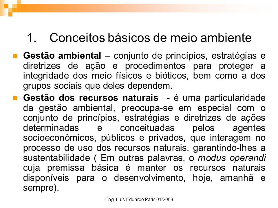 Conceitos básicos de meio ambiente