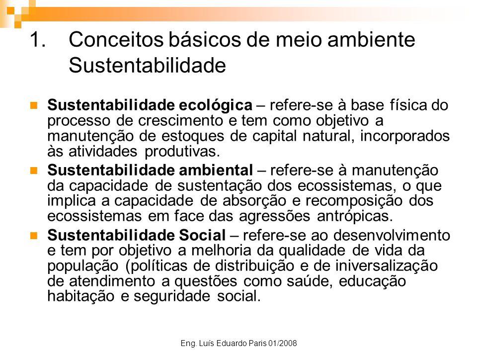 Conceitos básicos de meio ambiente Sustentabilidade