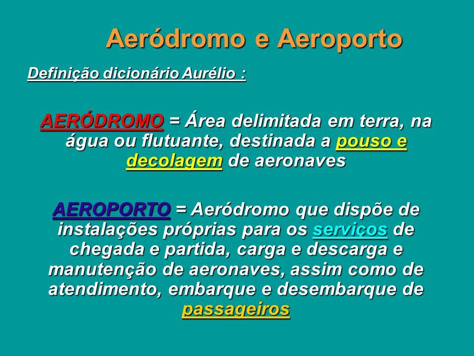 Aeródromo e Aeroporto Definição dicionário Aurélio :