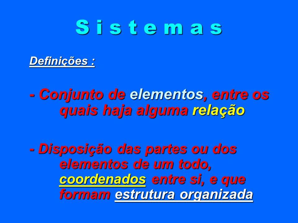 S i s t e m a s Definições : - Conjunto de elementos, entre os quais haja alguma relação.