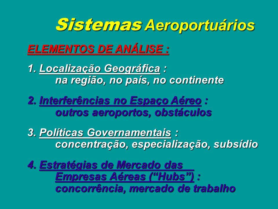 Sistemas Aeroportuários