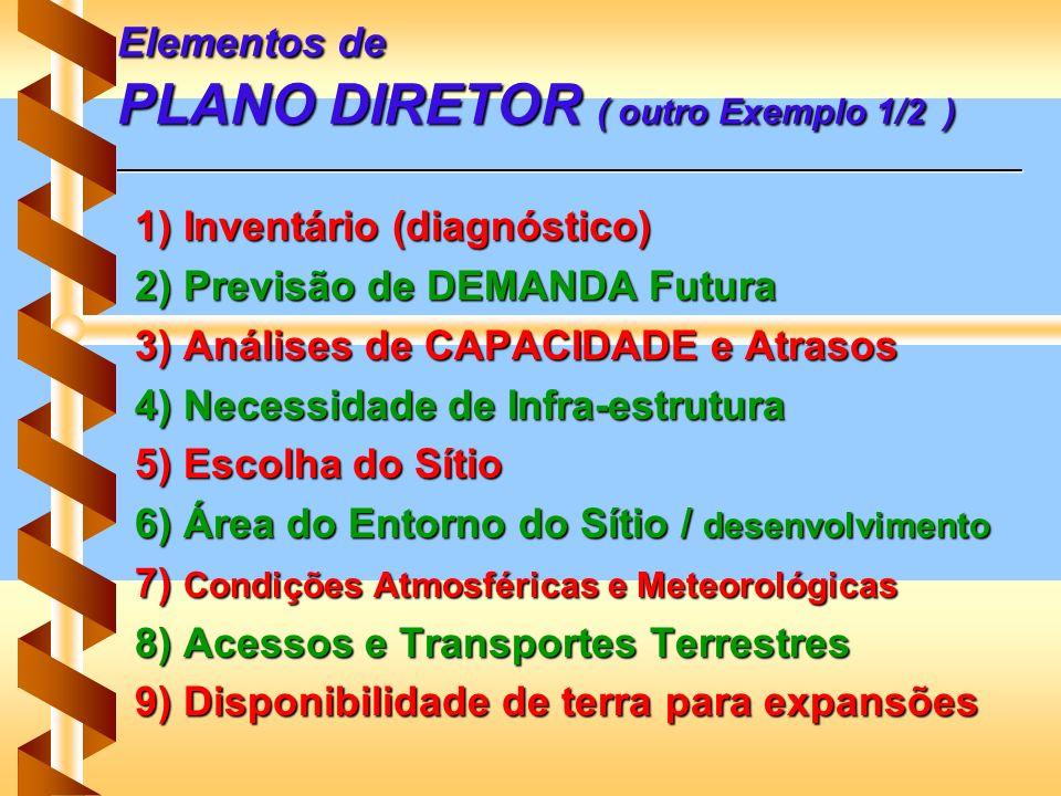 Elementos de PLANO DIRETOR ( outro Exemplo 1/2 ) _______________________________________________________