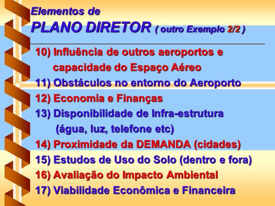 Elementos de PLANO DIRETOR ( outro Exemplo 2/2 ) _______________________________________________________