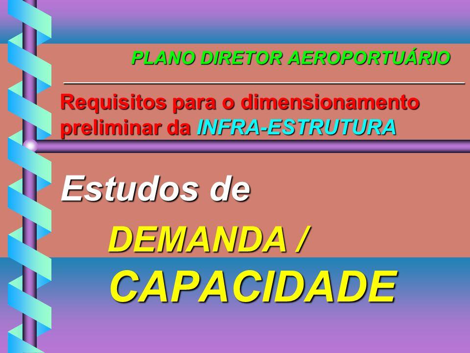 Estudos de DEMANDA / CAPACIDADE