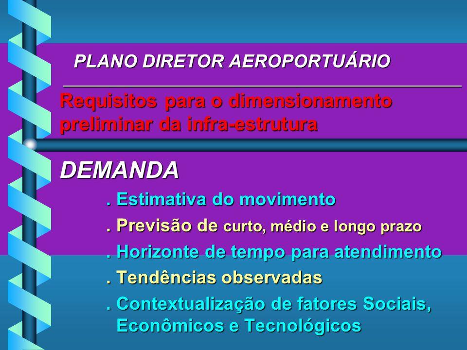 PLANO DIRETOR AEROPORTUÁRIO _______________________________________________________