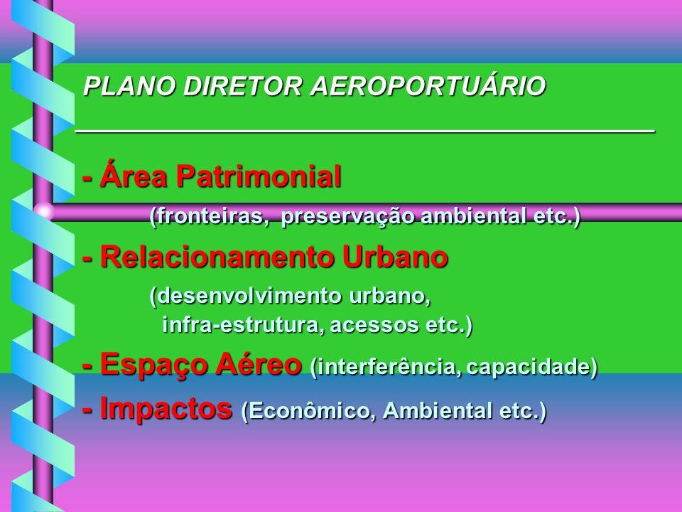 PLANO DIRETOR AEROPORTUÁRIO _______________________________________