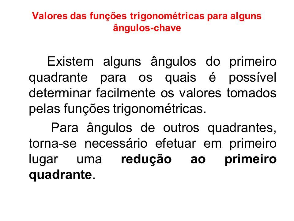 Valores das funções trigonométricas para alguns ângulos-chave