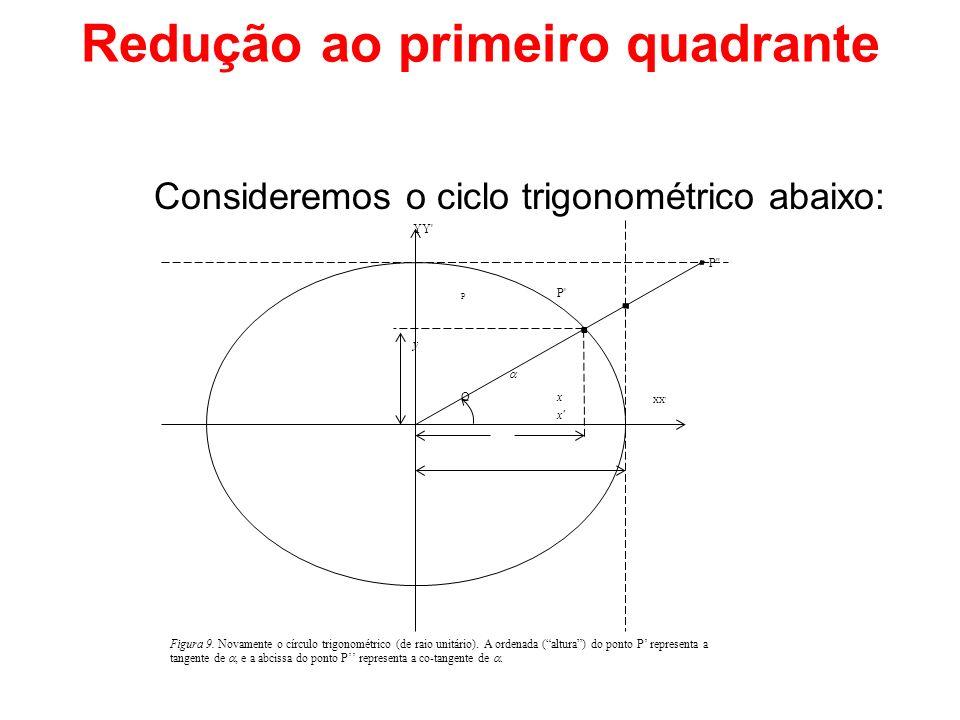 Redução ao primeiro quadrante