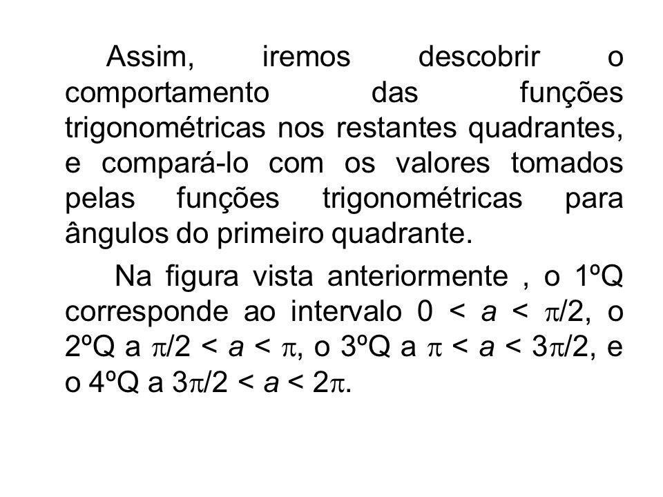Assim, iremos descobrir o comportamento das funções trigonométricas nos restantes quadrantes, e compará-lo com os valores tomados pelas funções trigonométricas para ângulos do primeiro quadrante.