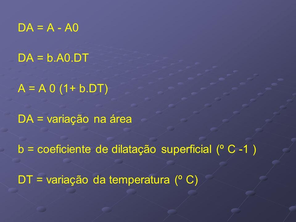 DA = A - A0 DA = b.A0.DT. A = A 0 (1+ b.DT) DA = variação na área. b = coeficiente de dilatação superficial (º C -1 )