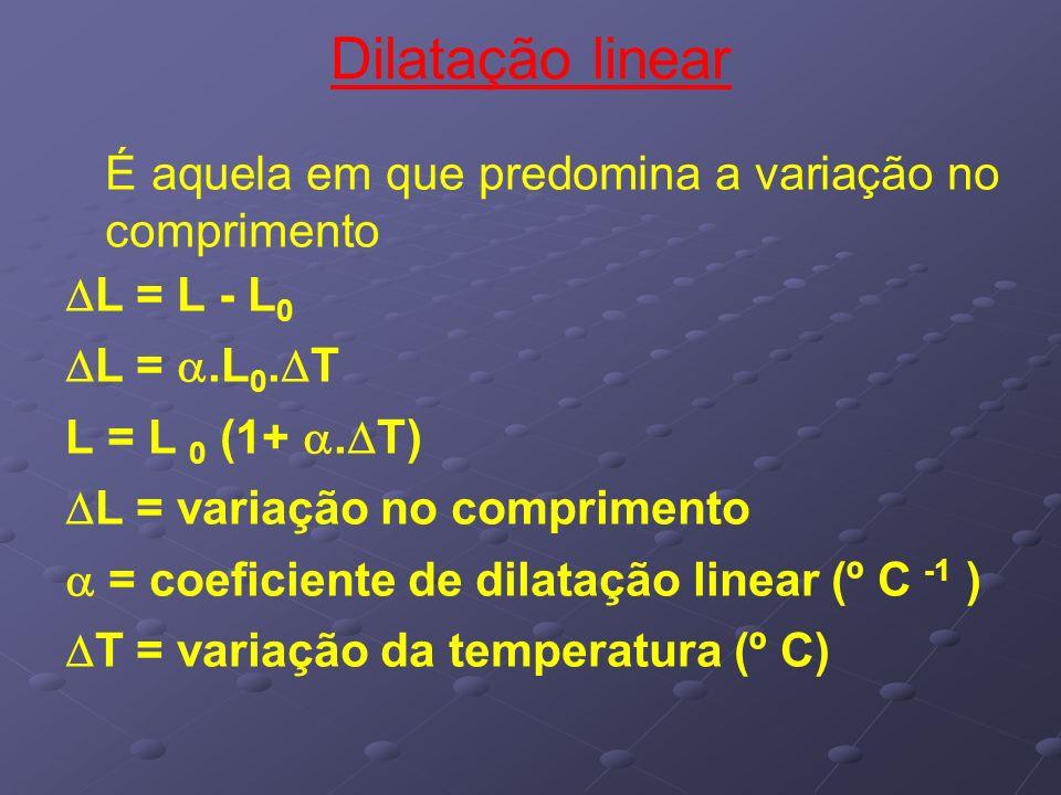 Dilatação linear É aquela em que predomina a variação no comprimento