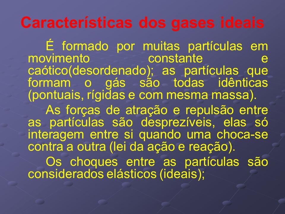 Características dos gases ideais