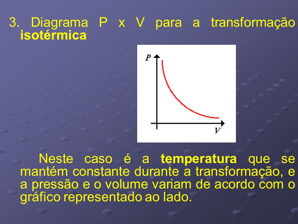 3. Diagrama P x V para a transformação isotérmica