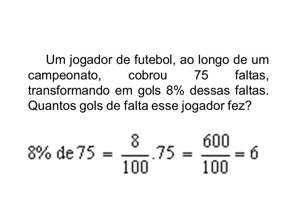 Um jogador de futebol, ao longo de um campeonato, cobrou 75 faltas, transformando em gols 8% dessas faltas.