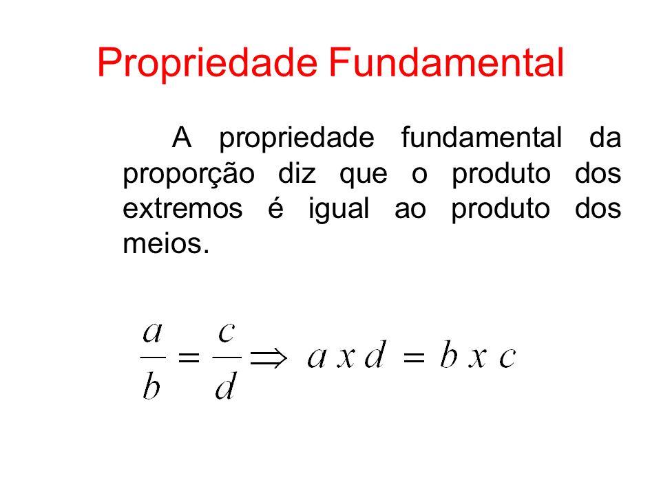 Propriedade Fundamental