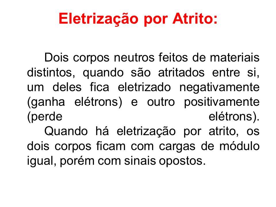 Eletrização por Atrito: