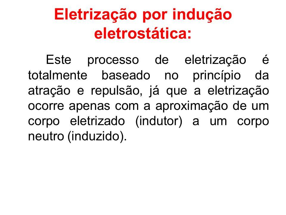 Eletrização por indução eletrostática: