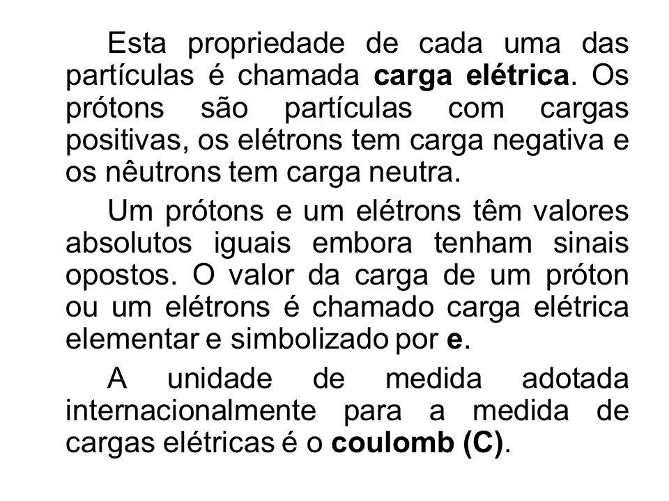 Esta propriedade de cada uma das partículas é chamada carga elétrica