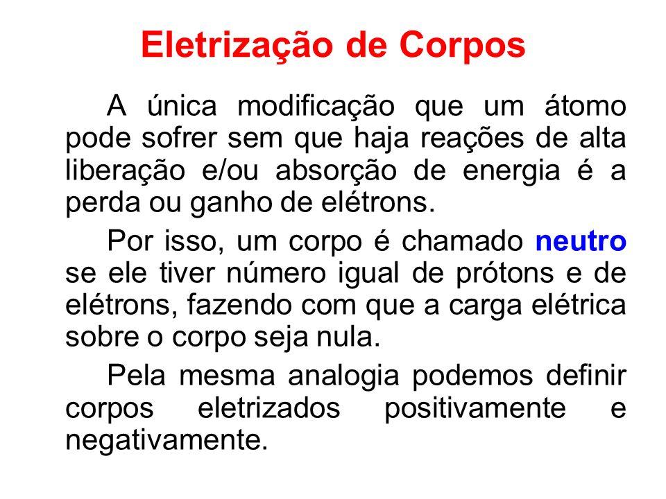 Eletrização de Corpos