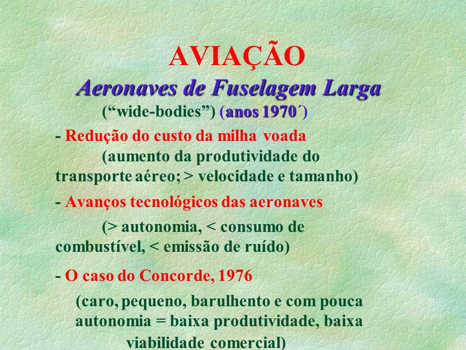AVIAÇÃO Aeronaves de Fuselagem Larga ( wide-bodies ) (anos 1970´)