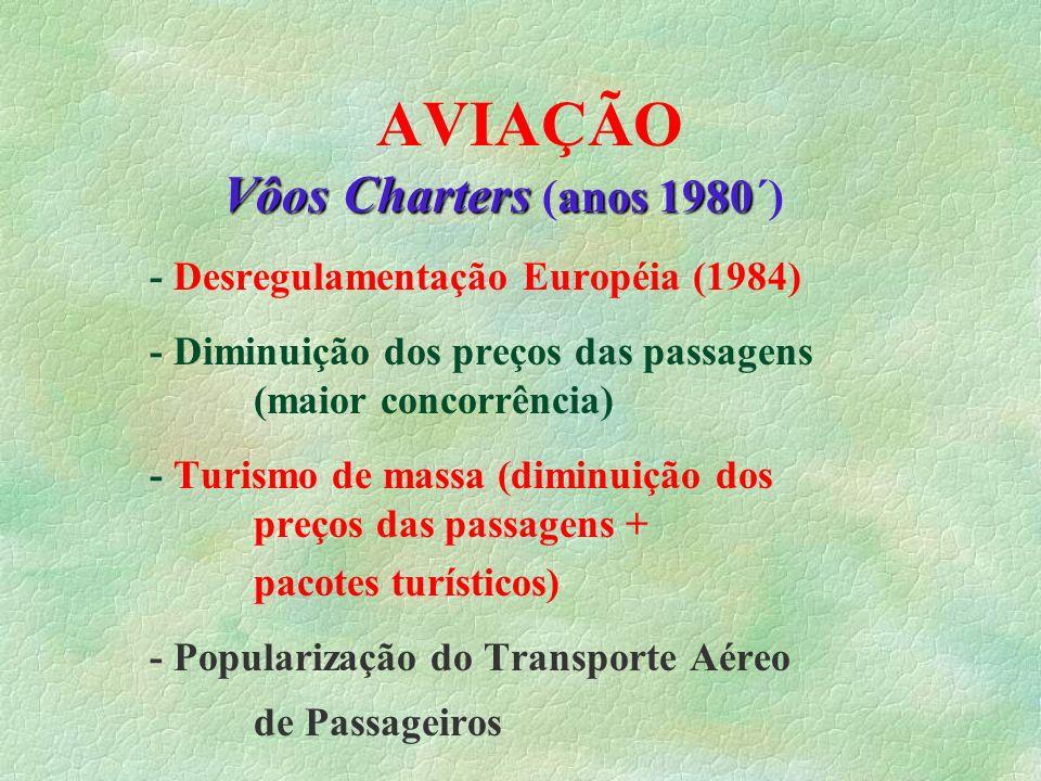 AVIAÇÃO Vôos Charters (anos 1980´) - Desregulamentação Européia (1984)