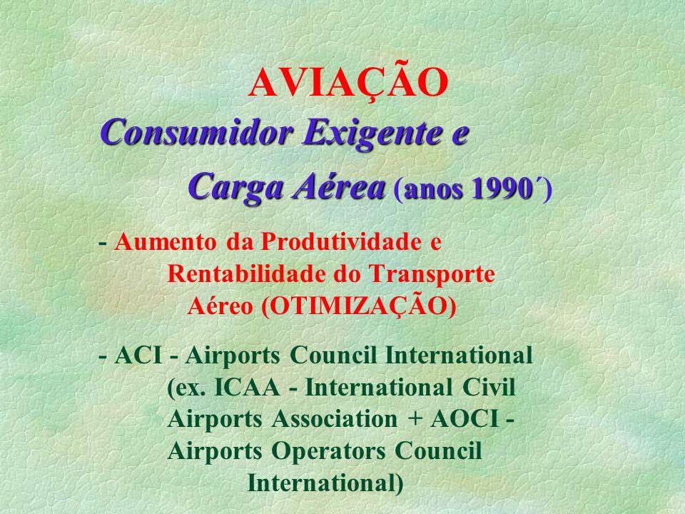 AVIAÇÃO Consumidor Exigente e Carga Aérea (anos 1990´)