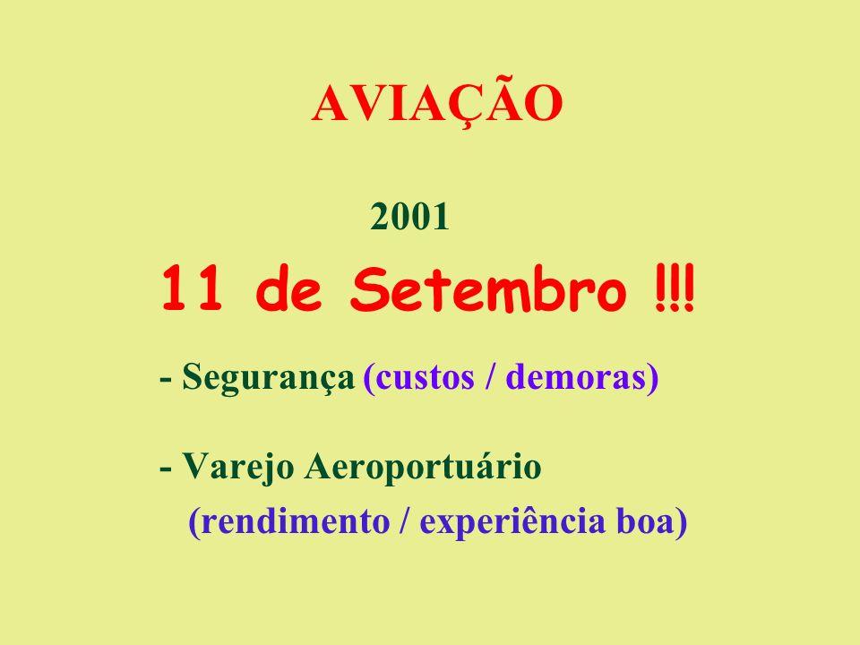 11 de Setembro !!! AVIAÇÃO 2001 - Segurança (custos / demoras)