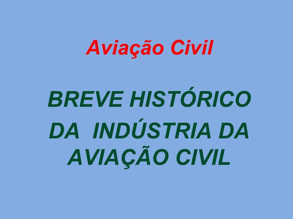 BREVE HISTÓRICO DA INDÚSTRIA DA AVIAÇÃO CIVIL