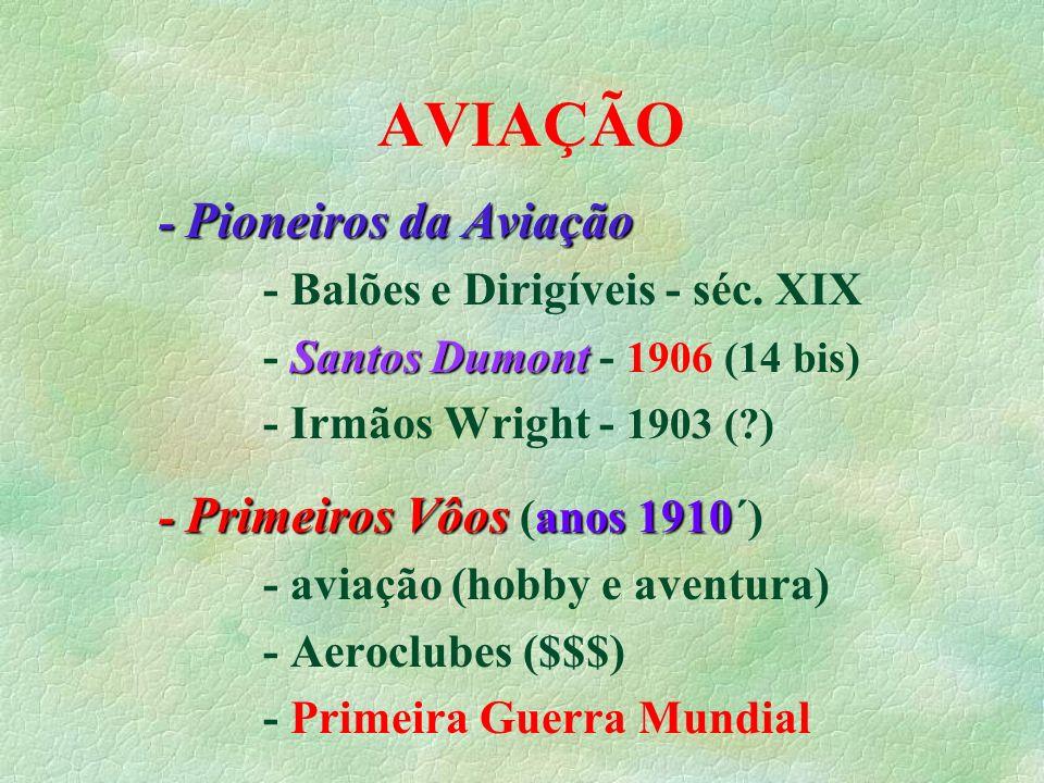 AVIAÇÃO - Pioneiros da Aviação - Balões e Dirigíveis - séc. XIX