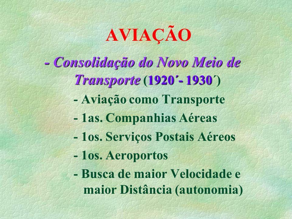 AVIAÇÃO - Consolidação do Novo Meio de Transporte (1920´- 1930´)
