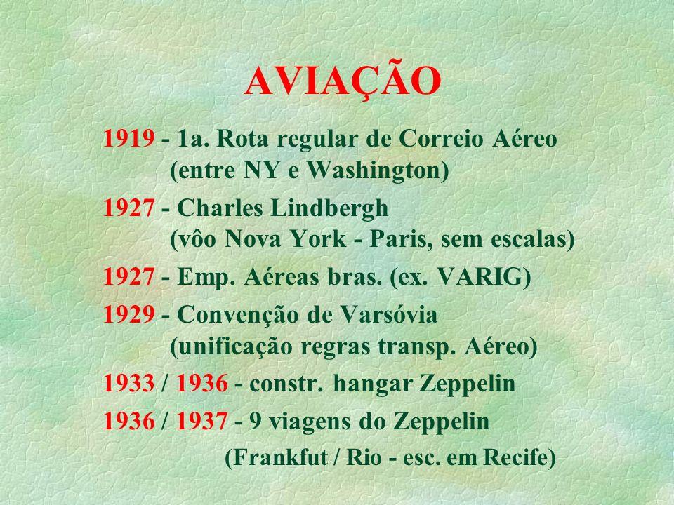 AVIAÇÃO 1919 - 1a. Rota regular de Correio Aéreo (entre NY e Washington) 1927 - Charles Lindbergh (vôo Nova York - Paris, sem escalas)