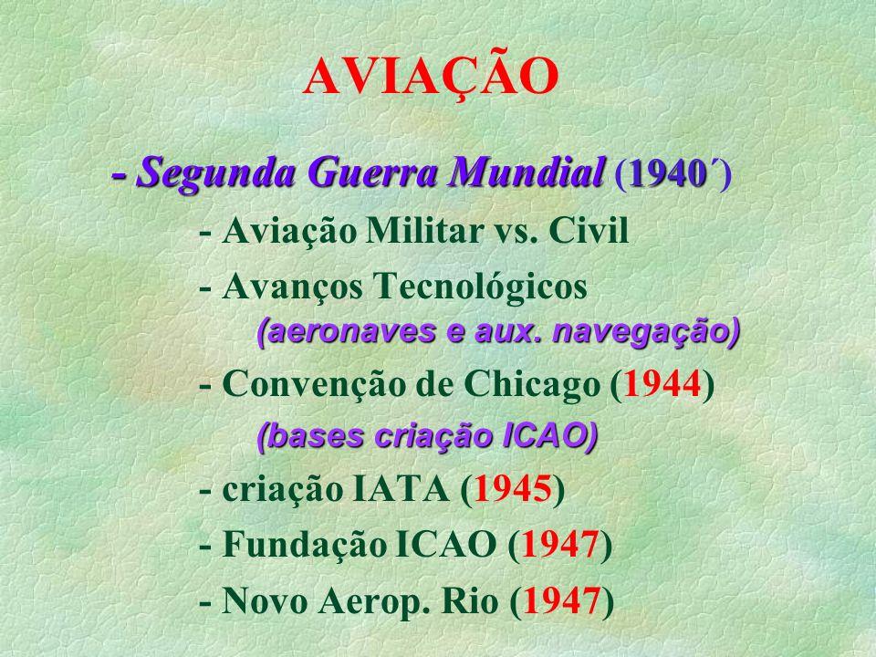 AVIAÇÃO - Segunda Guerra Mundial (1940´) - Aviação Militar vs. Civil