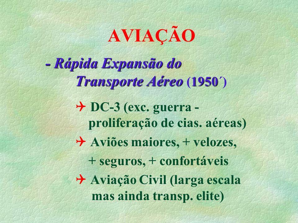 AVIAÇÃO - Rápida Expansão do Transporte Aéreo (1950´)