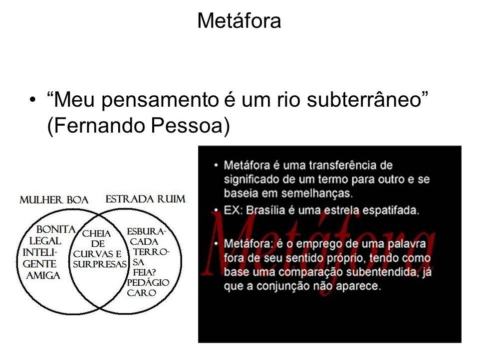 Metáfora Meu pensamento é um rio subterrâneo (Fernando Pessoa)