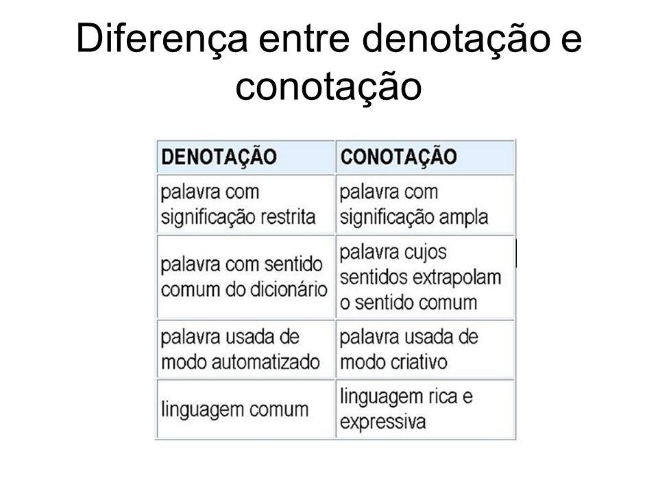 Diferença entre denotação e conotação