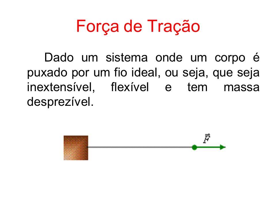 Força de Tração Dado um sistema onde um corpo é puxado por um fio ideal, ou seja, que seja inextensível, flexível e tem massa desprezível.