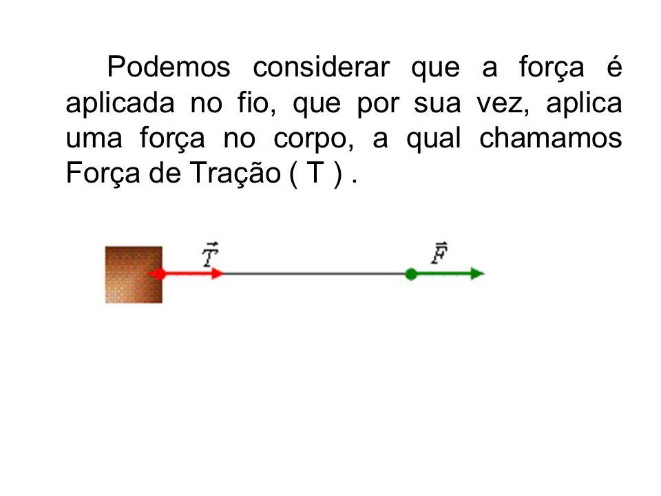 Podemos considerar que a força é aplicada no fio, que por sua vez, aplica uma força no corpo, a qual chamamos Força de Tração ( T ) .