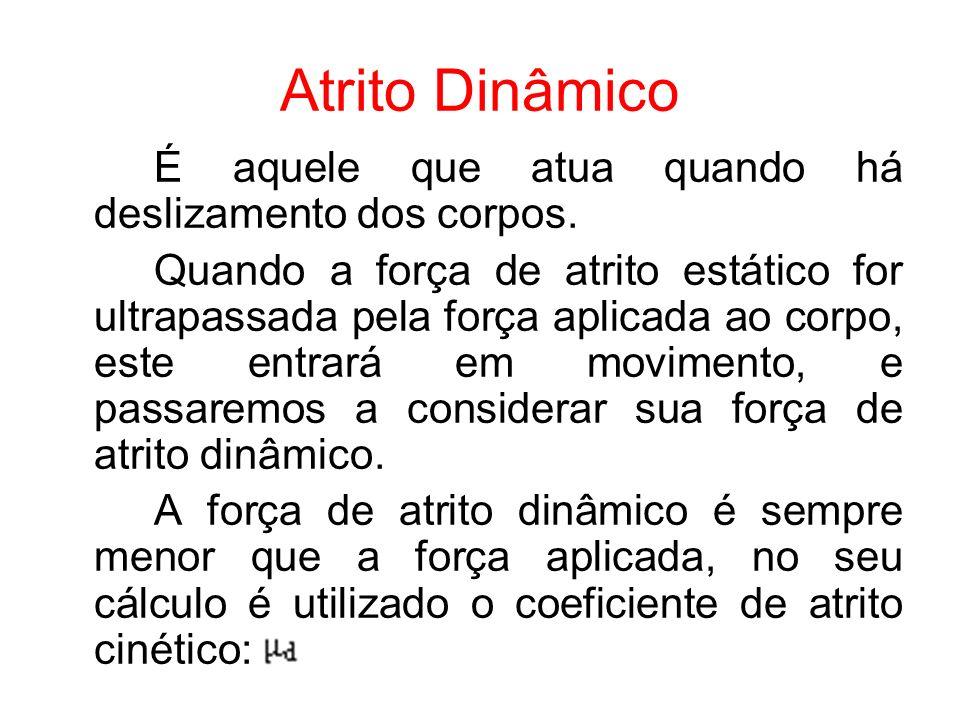 Atrito Dinâmico É aquele que atua quando há deslizamento dos corpos.